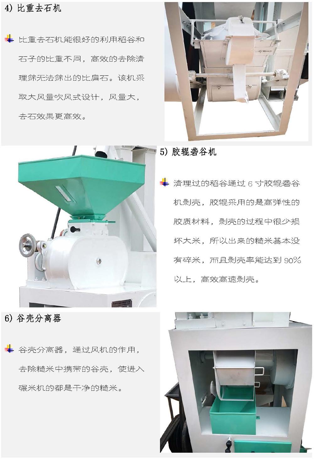 6LN-15-8.5SR礱碾組合米機-柴油機驅動-中文版_頁面_4