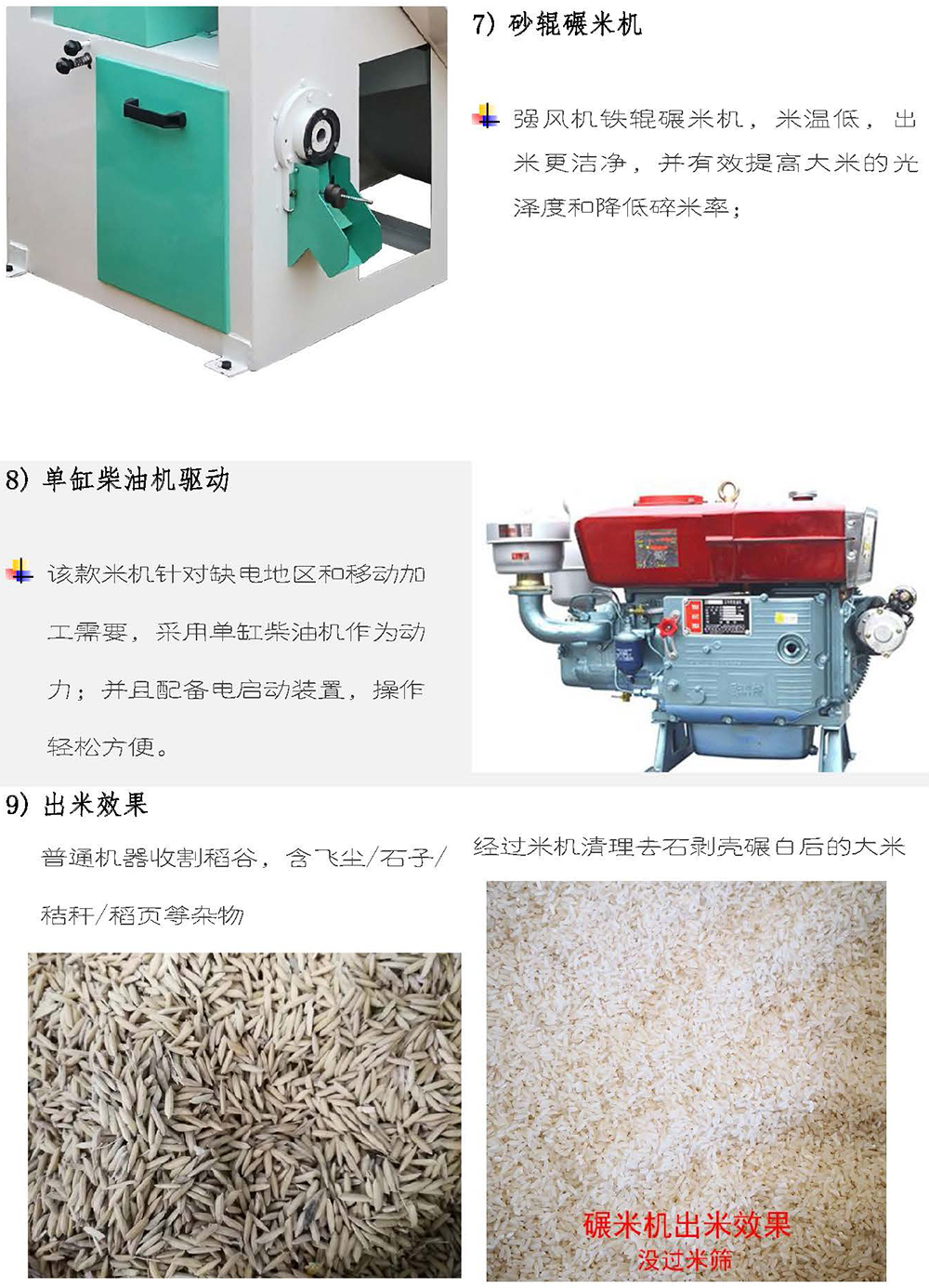 6LN-15-8.5SR礱碾組合米機-柴油機驅動-中文版_頁面_5