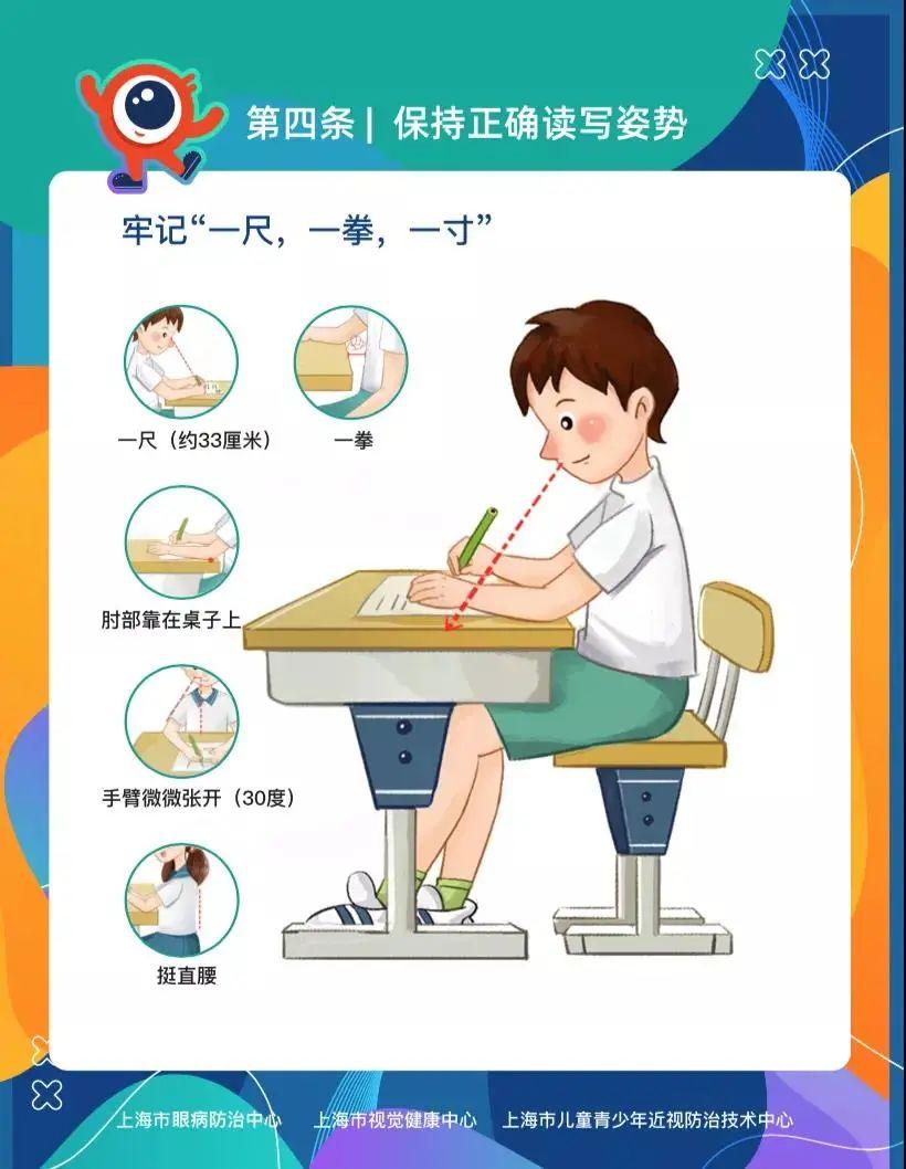 儿童中医体质辨识系统-明汇科普