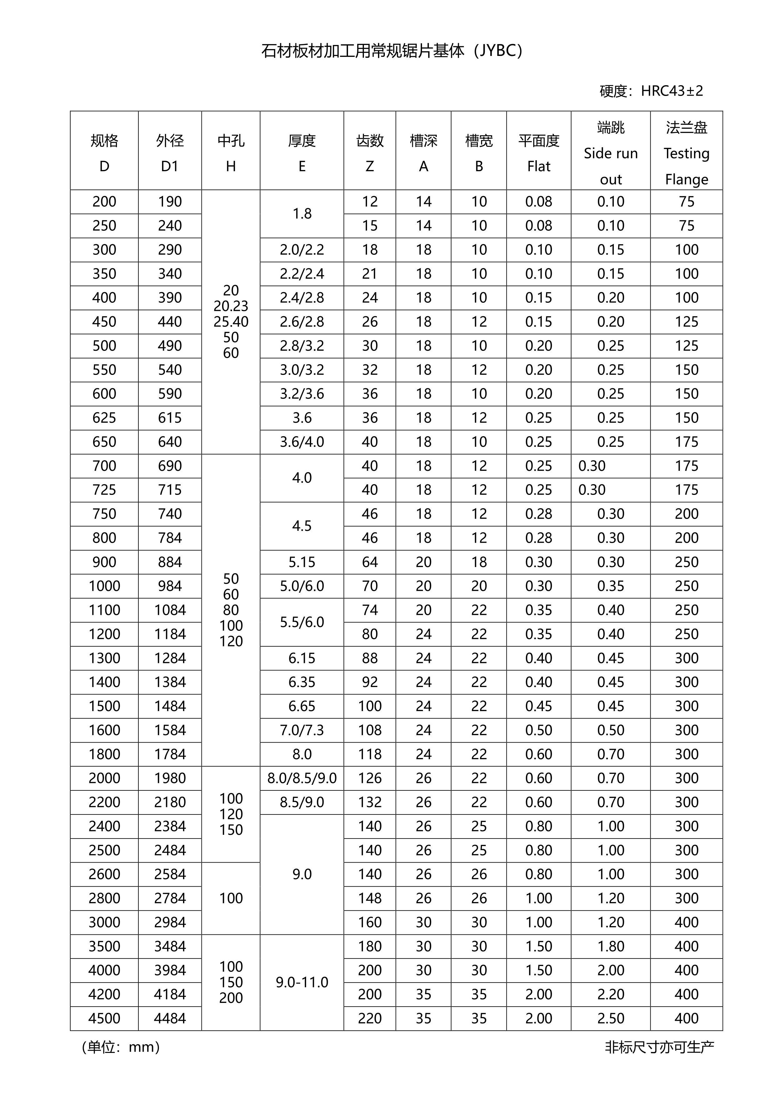 产品分类图片文件-01.JYBC常规片基体_CN01_1