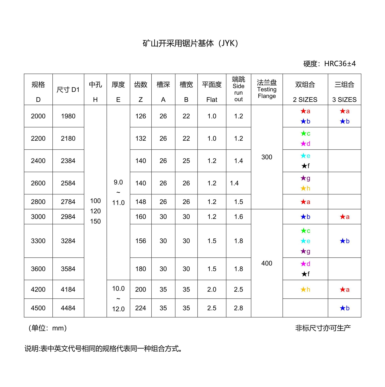 产品分类图片文件-03.JYK矿山片基体_CN01_1