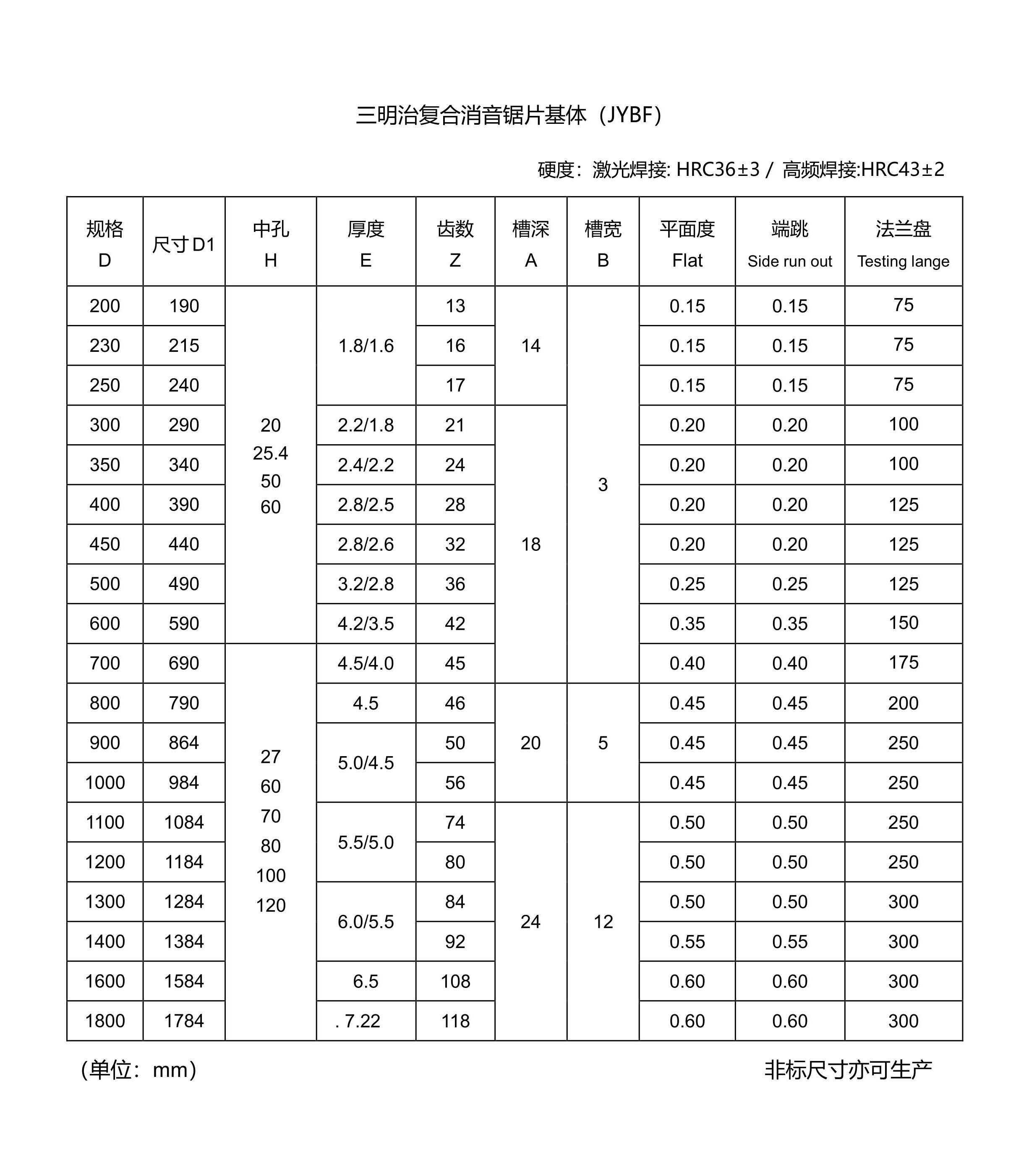 产品分类图片文件-04.JYBF复合片基体_CN01_1
