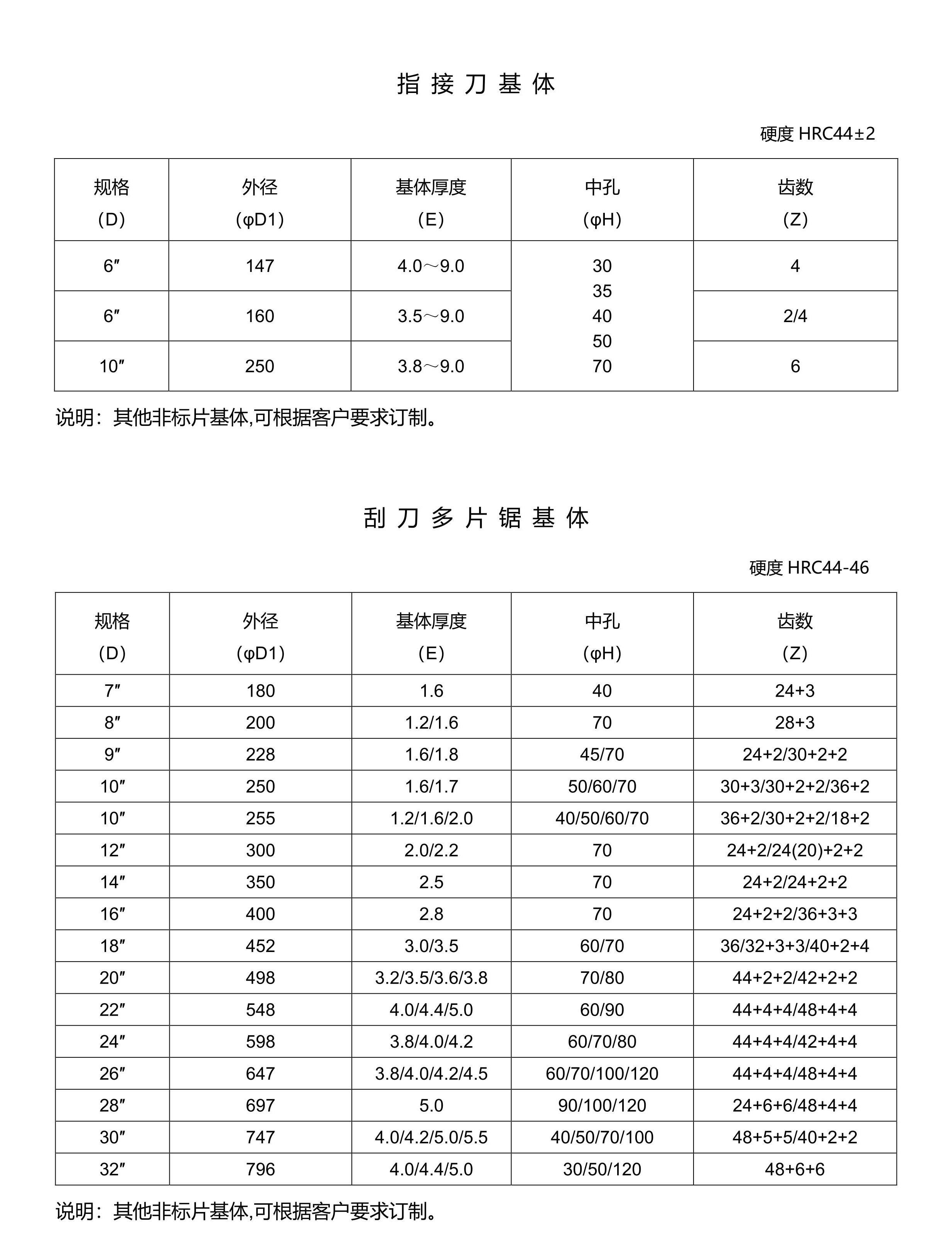 05.YY硬质合金基体_CN01_3