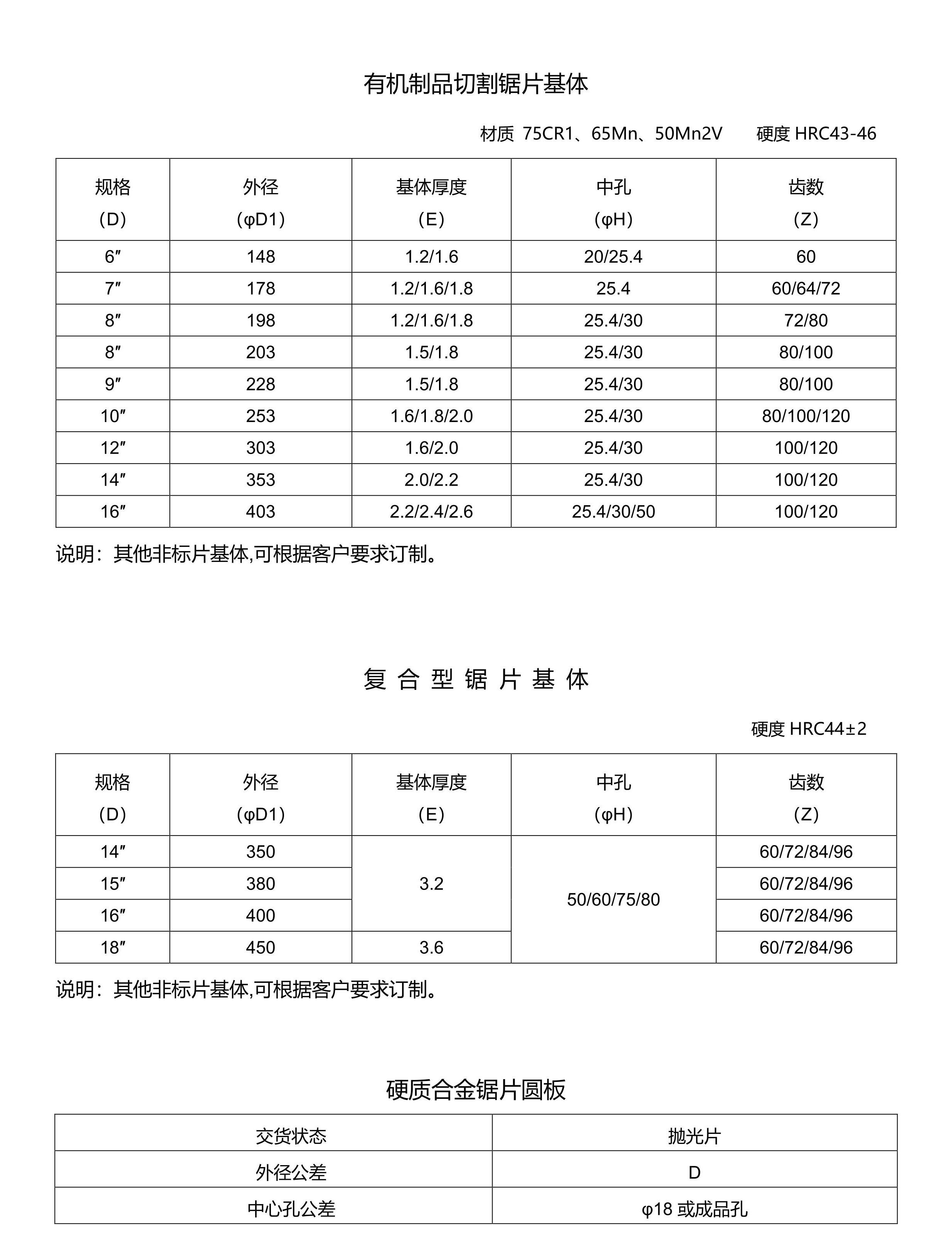 05.YY硬质合金基体_CN01_7