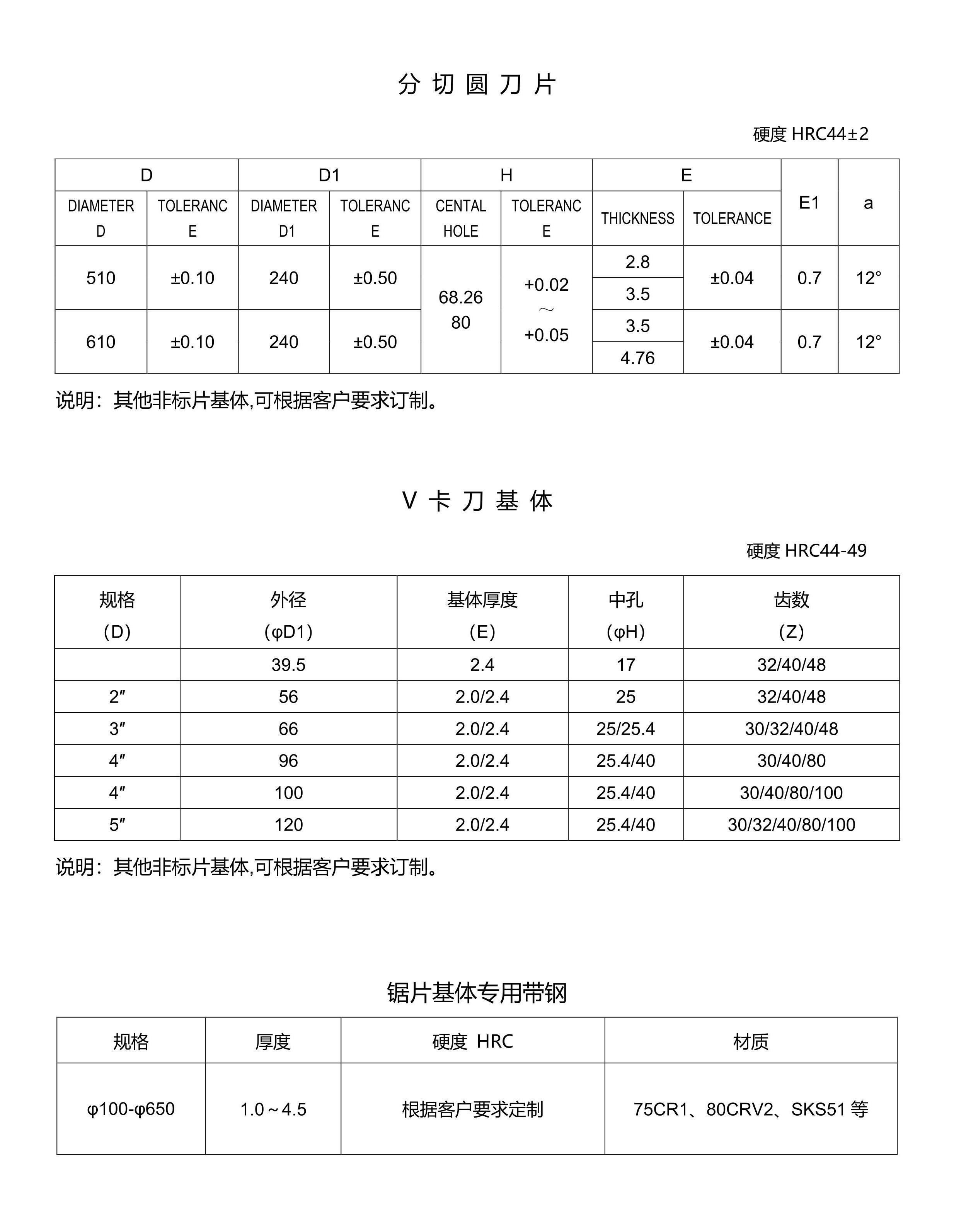 05.YY硬质合金基体_CN01_8