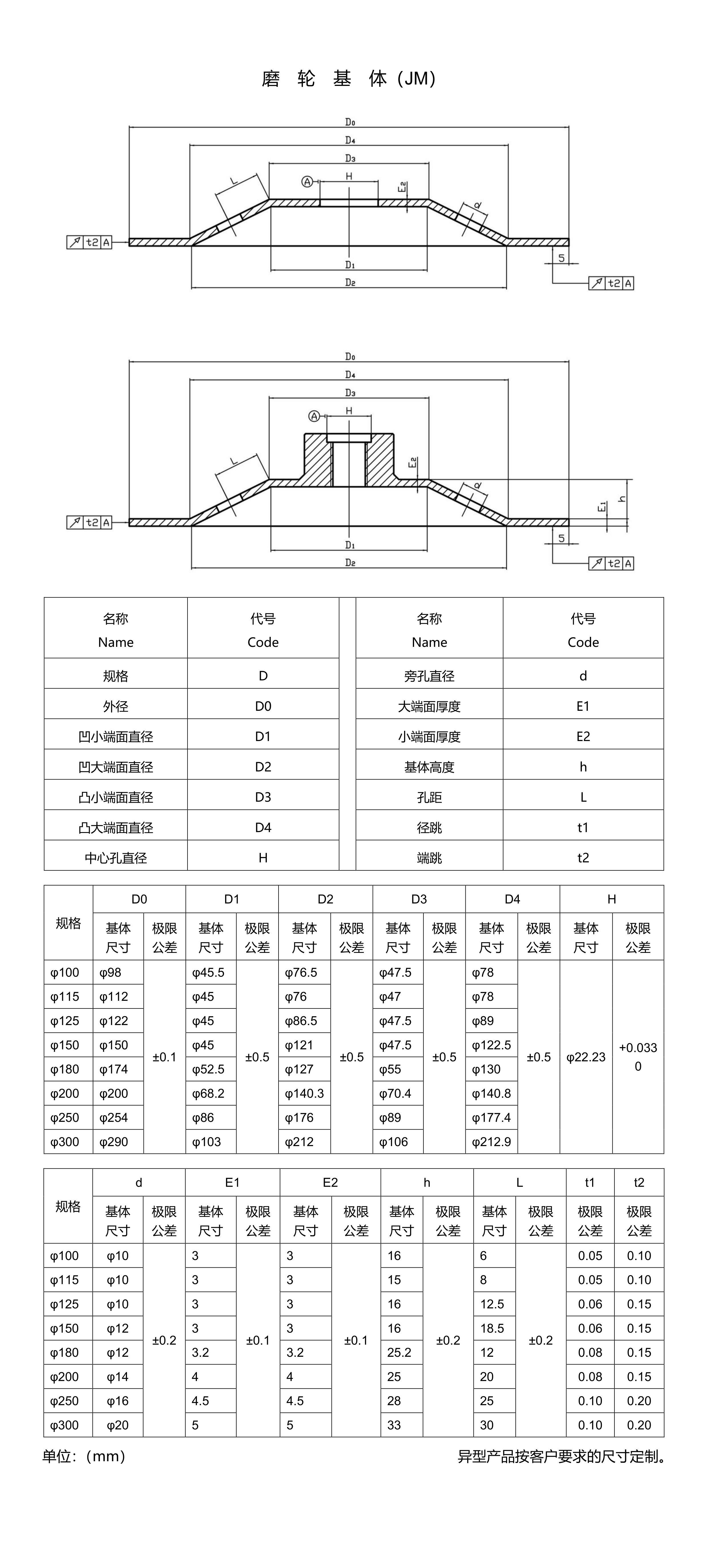 08.JM磨轮基体_CN01_1