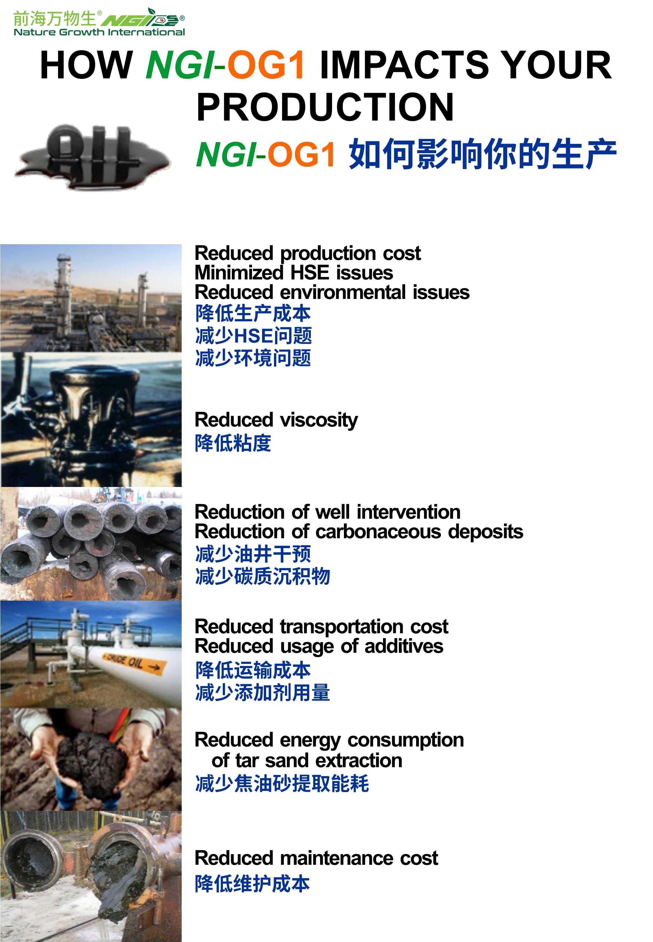 德赢Vwin-生物石油公司NGI-OG1中英20190521v3_jpg-德赢Vwin-生物石油公司NGI-OG1中英20190521v3_16
