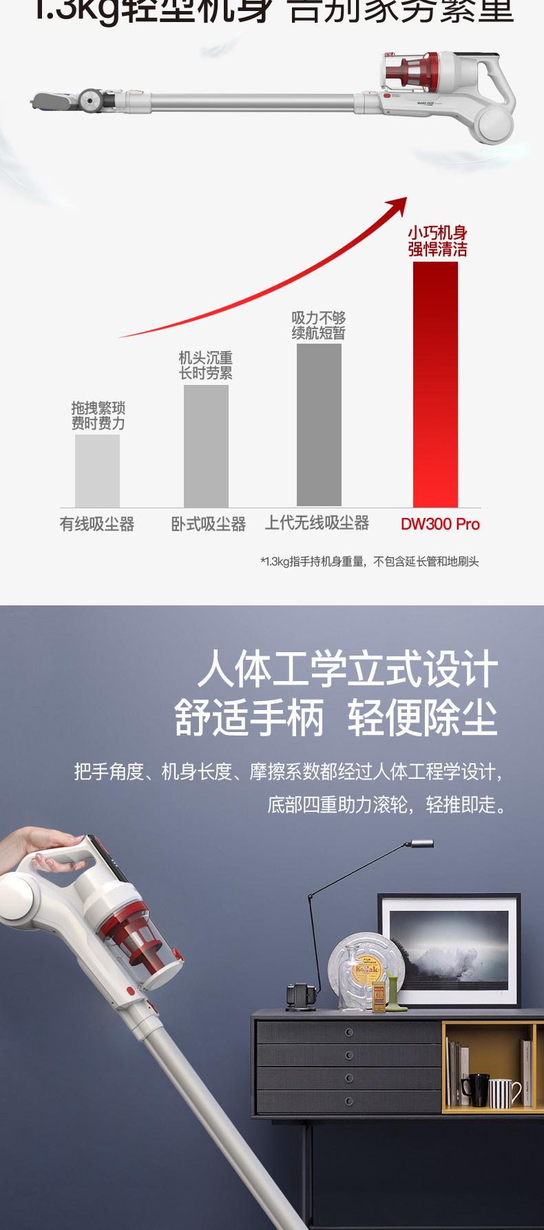 images-DW300_02