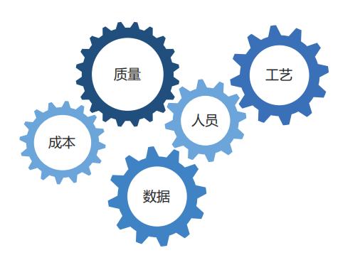 【6501案例分享】晶导微电子,信息化管理质的飞跃-图片1
