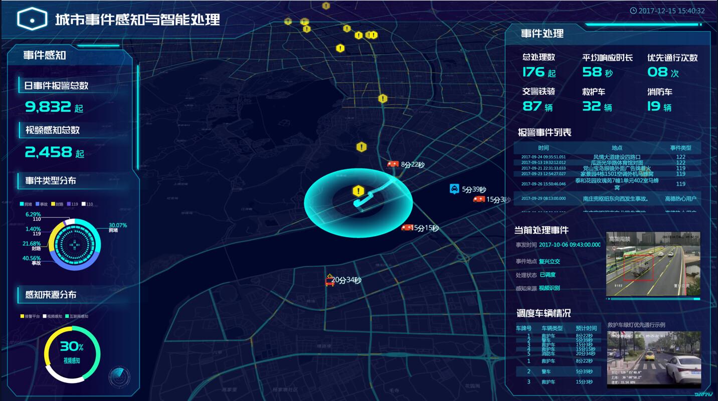 智慧城市3