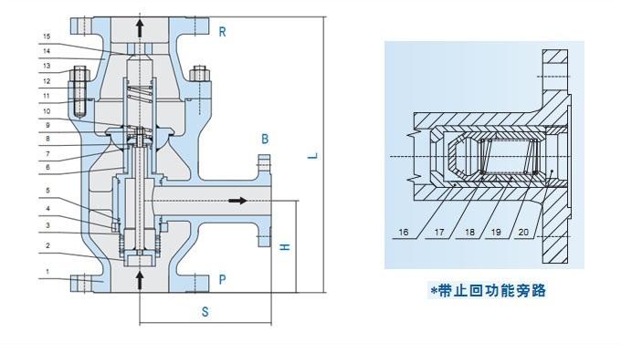 ZDT自动循环泵保护阀2