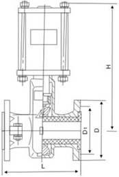 GJ641X氣動管夾閥2