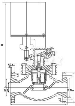 ZCZGZCZH高溫高壓電磁閥3