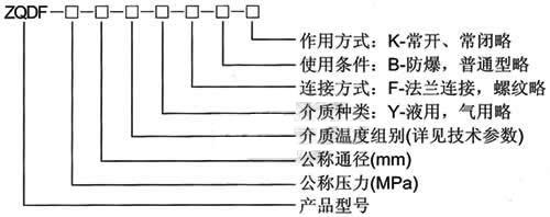ZQDF-Y蒸汽-液用電磁閥2