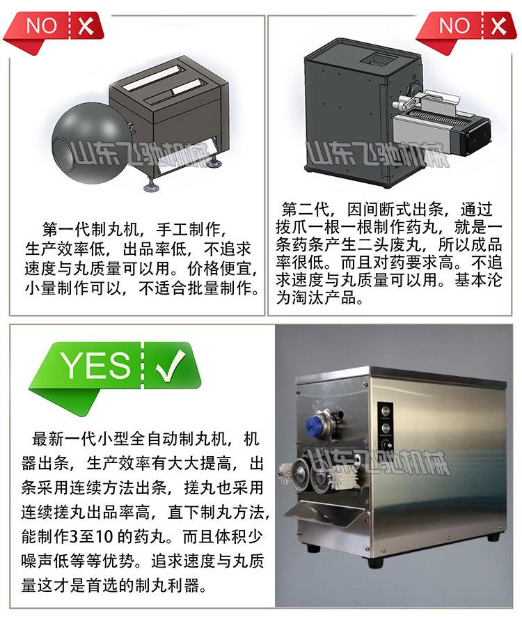 ZW-45小型全自动制丸机宣传750_04