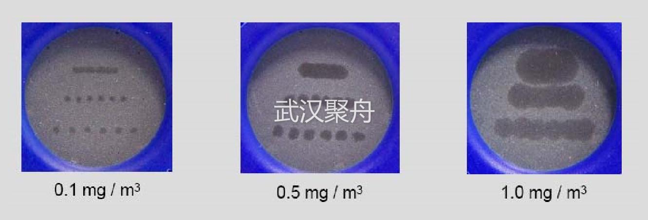 德尔格油盒检测结果