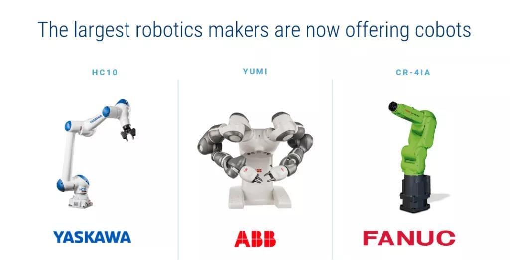 几家大型机器人制造商推出的协作机器人产品