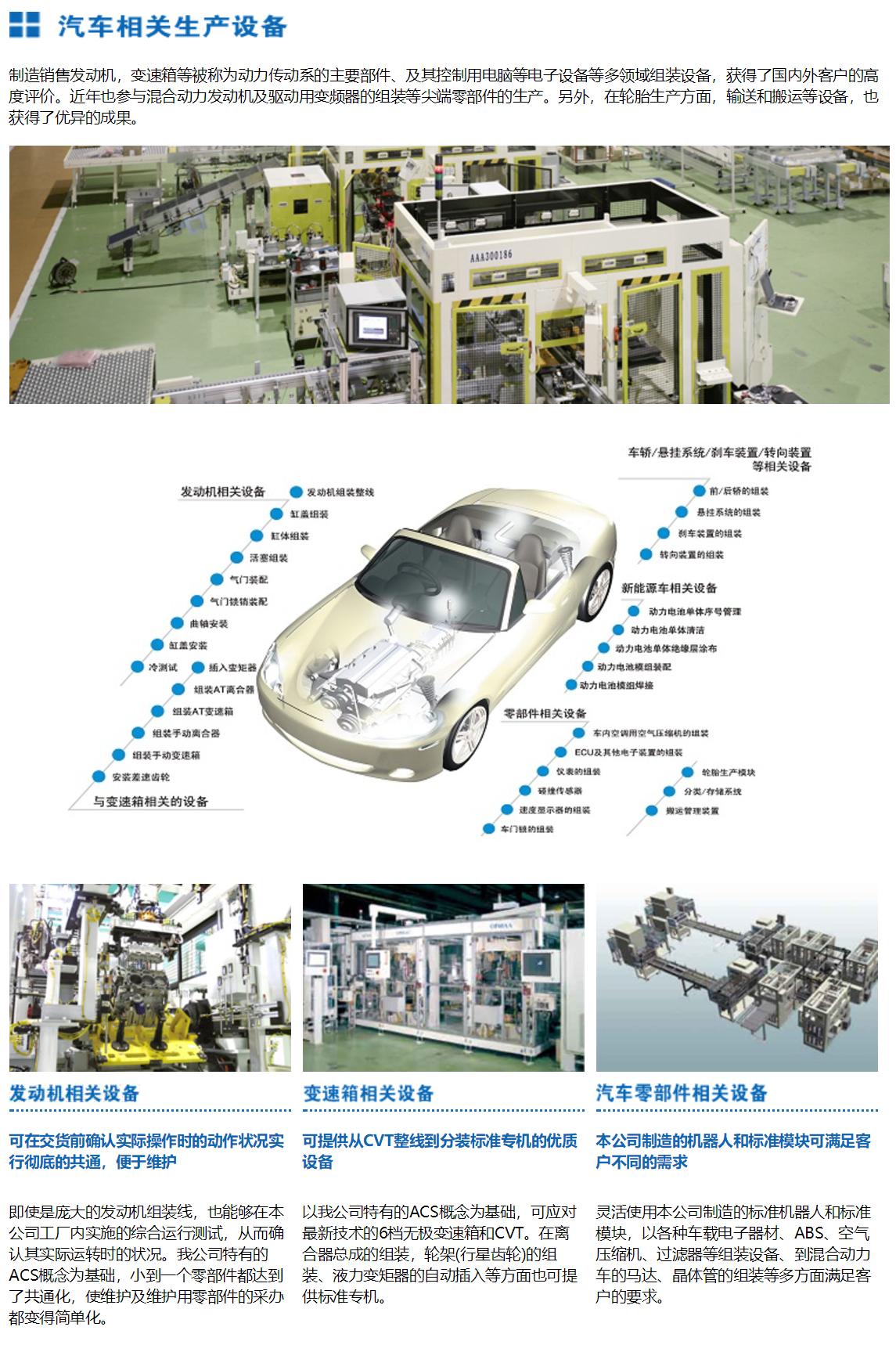 自动装配线-平田机工自动化设备-上海有限公司_20190715134058