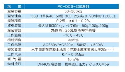 PC-DCS-300液体灌装机参数