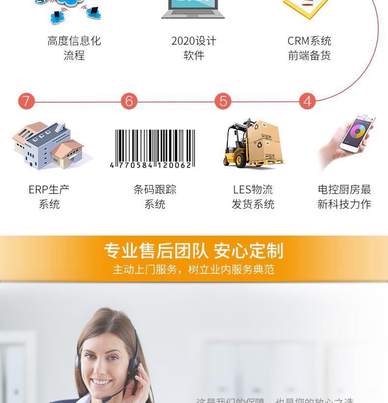 轻舞全屋定制详情页_13