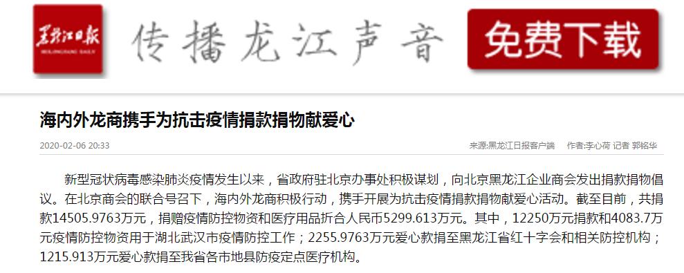 黑龙江日报海