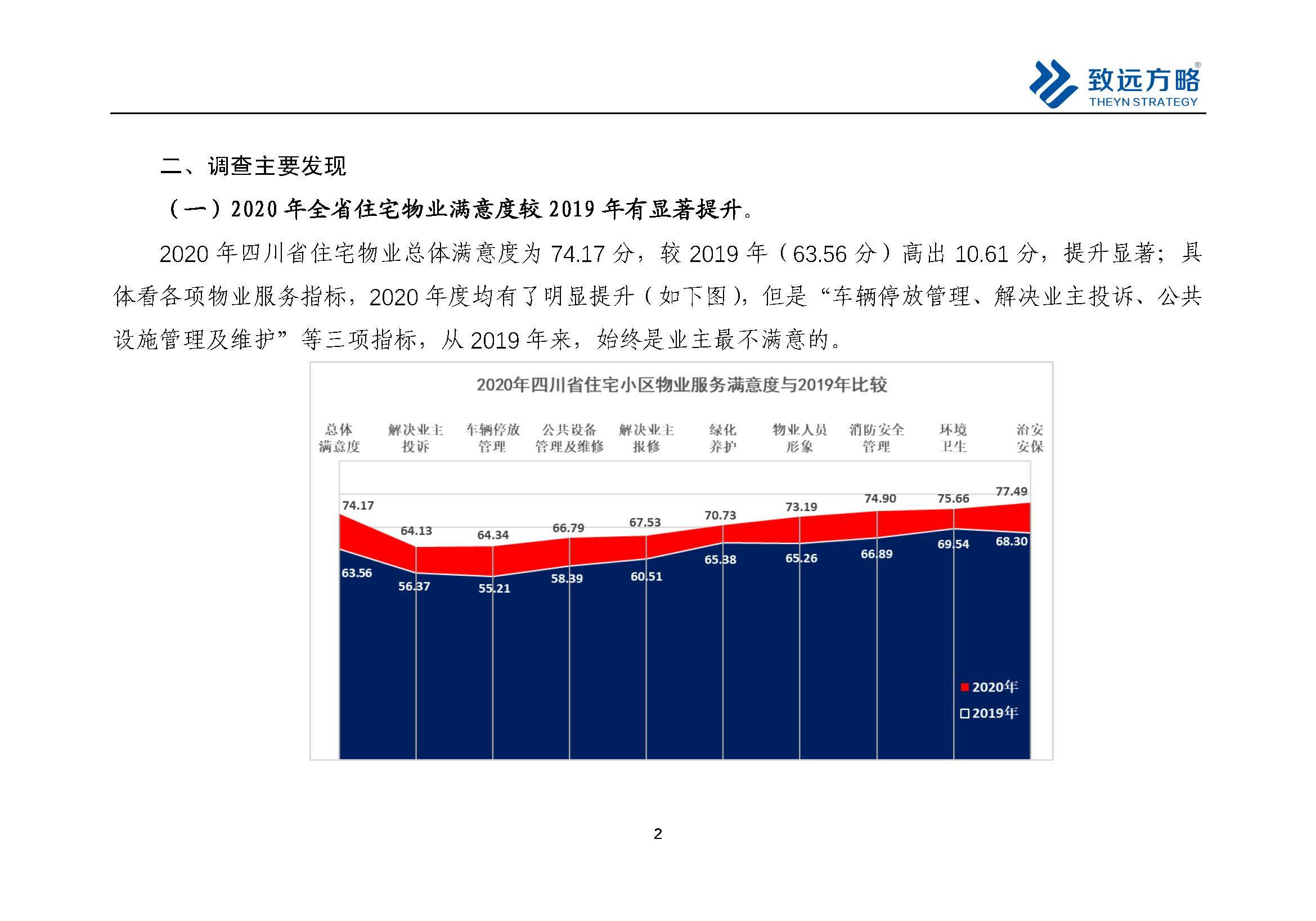 新建文件夹-2020疫情期间四川物业满意度暨物业满意度指数跟踪调查报告_页面_3