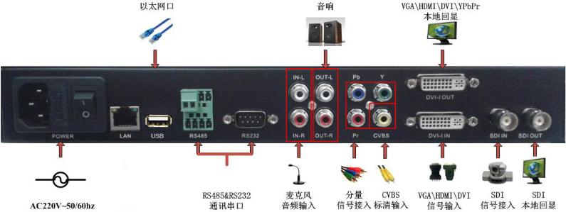 HD5-EX1000FS后端连接图