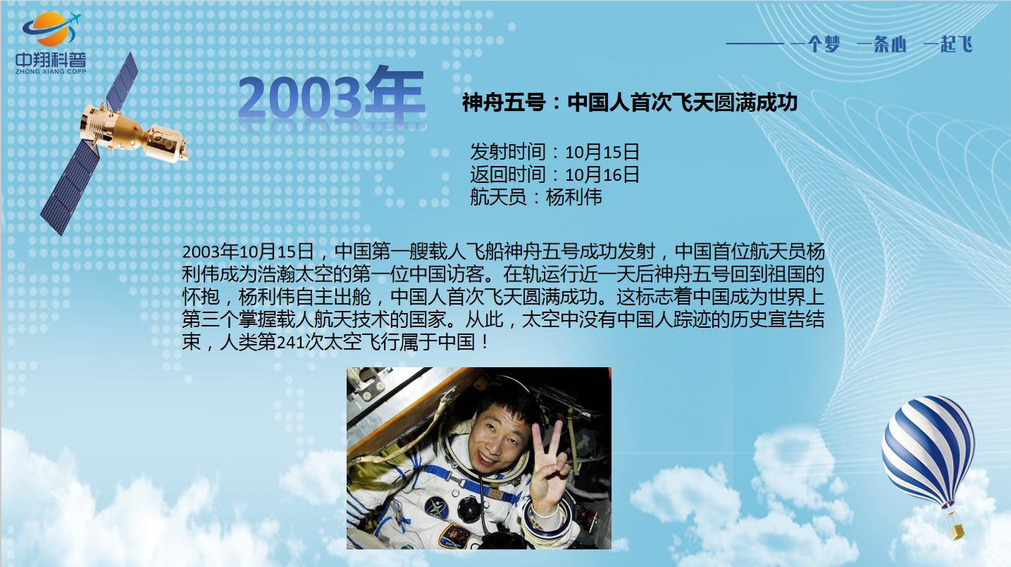 2003神五