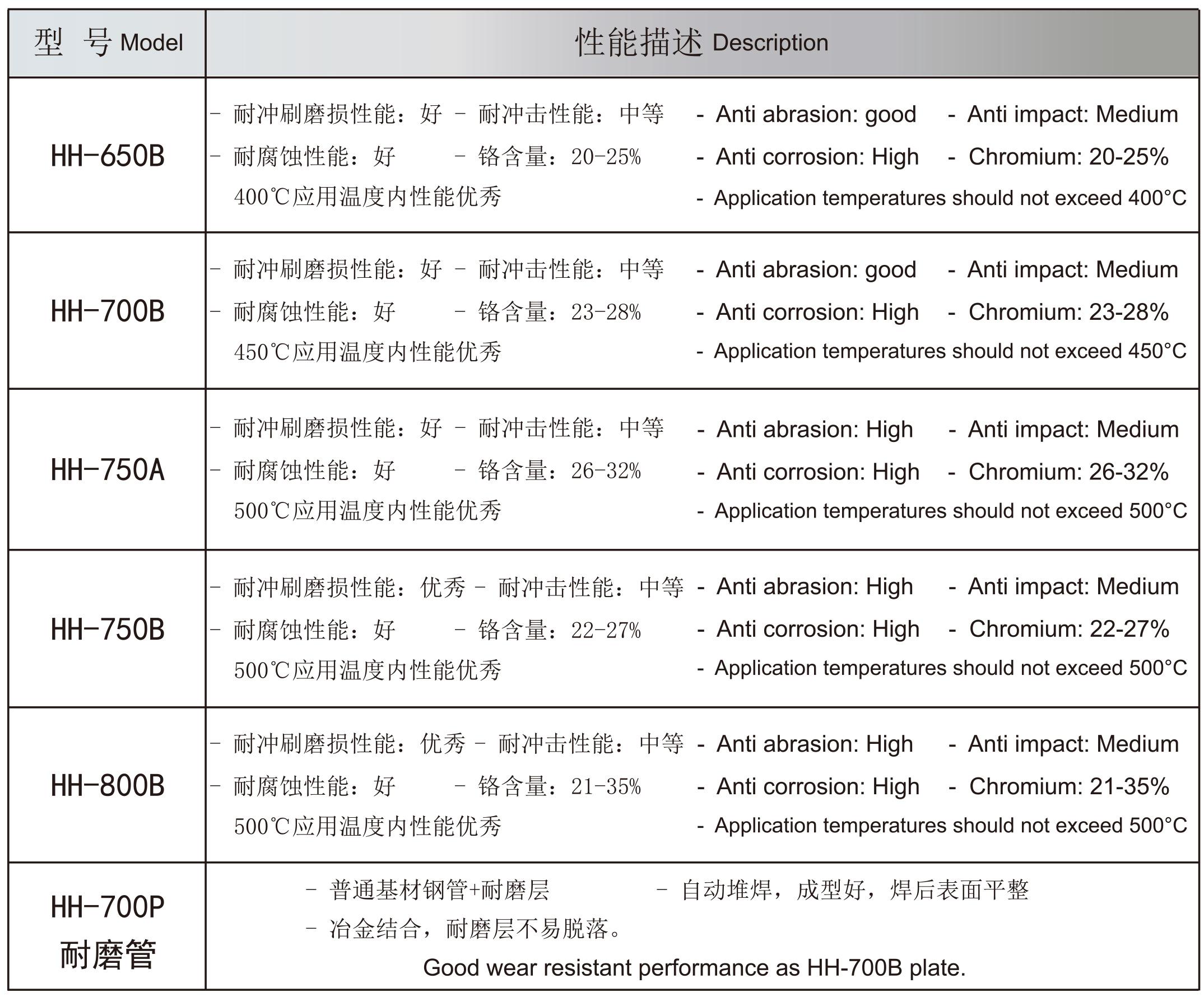广西辉煌2020宣传册-印刷稿