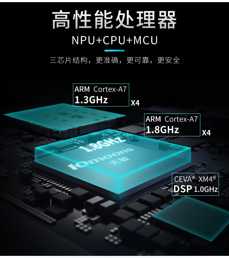 images-双目门禁机商汤算法-20200229_02
