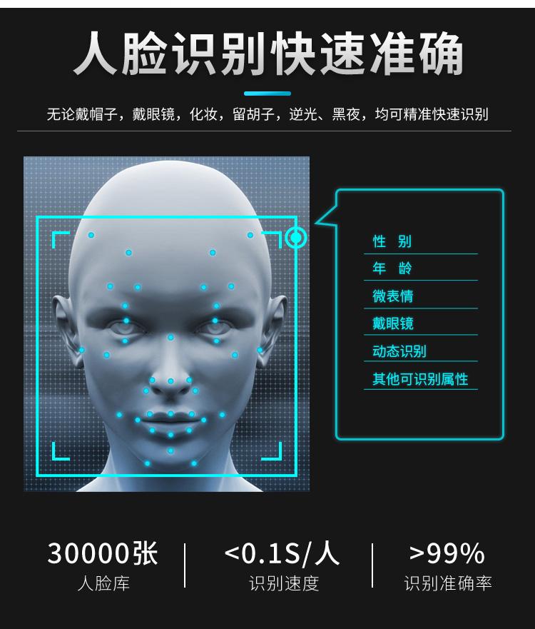 images-双目门禁机商汤算法-20200229_05