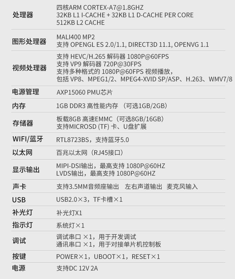 images-双目门禁机商汤算法-20200229_19