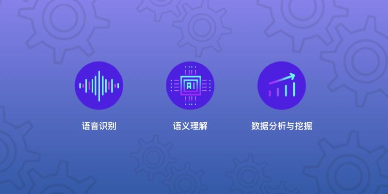 配图3-三项技术