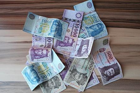 匈牙利货币