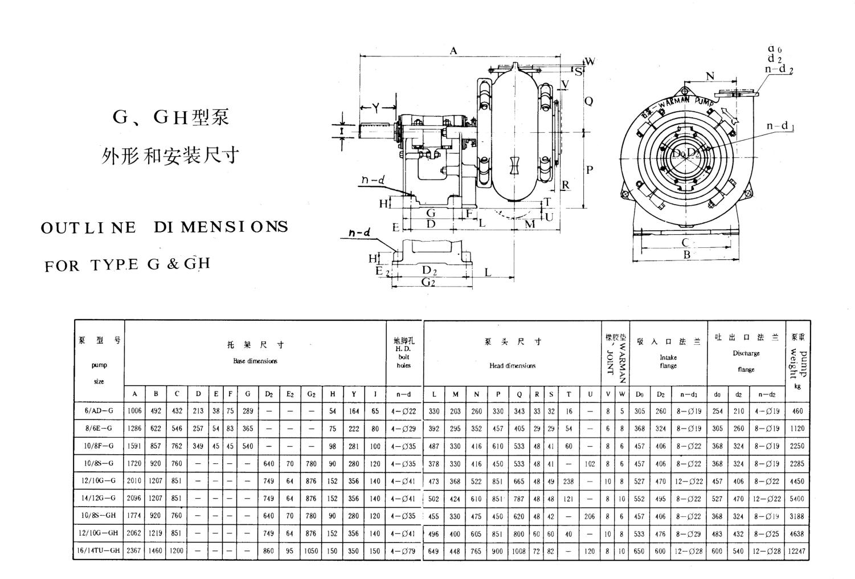 盾构泵尺寸图