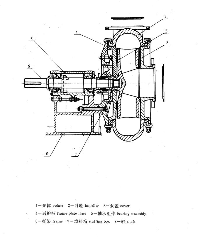 盾构泵结构图