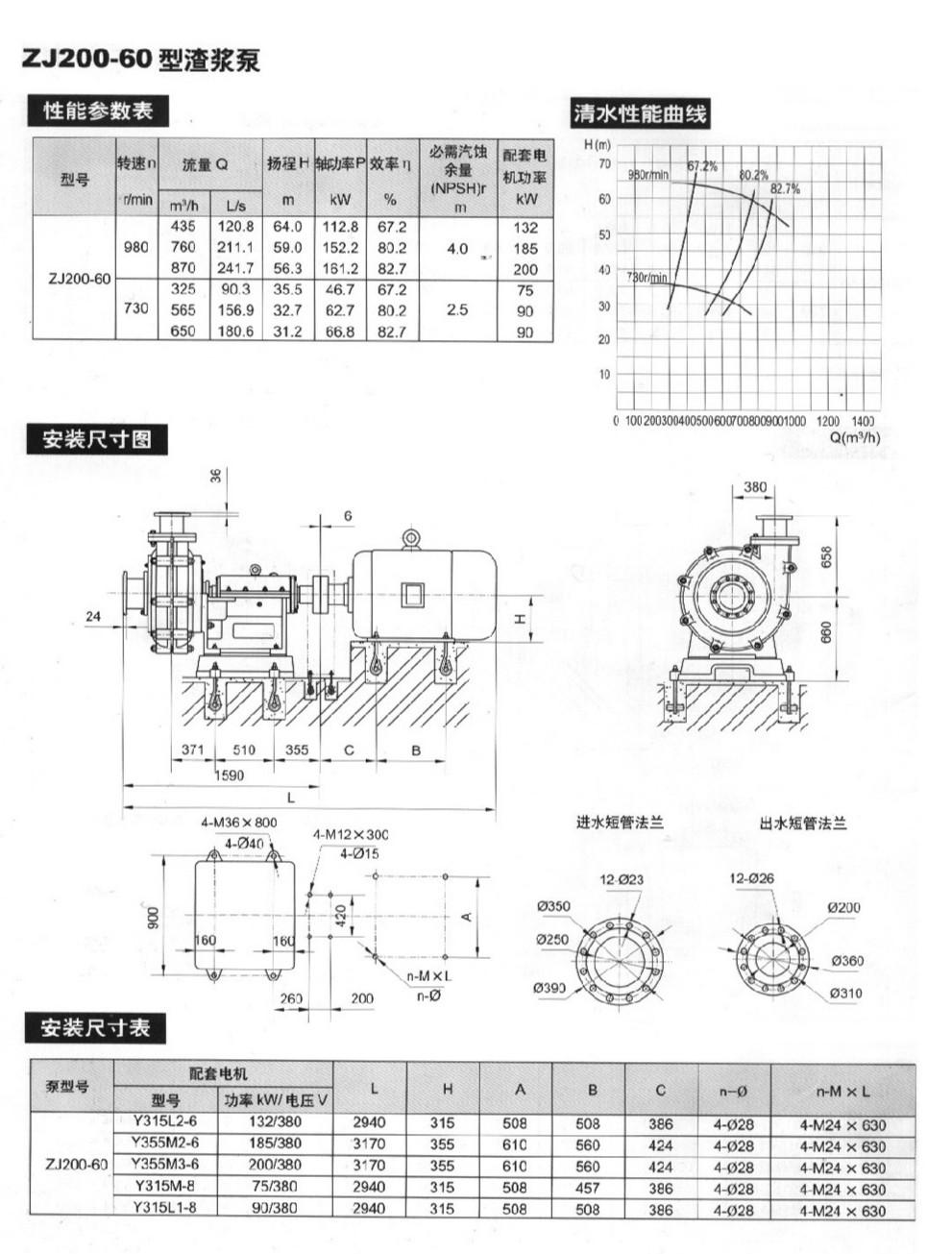 200ZJ-60