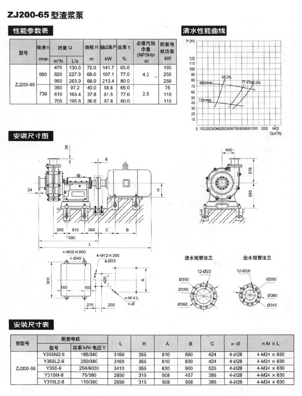 200ZJ-65