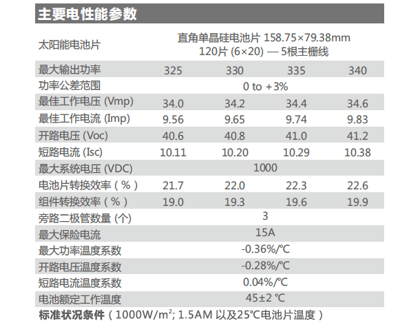 330W高效直角单晶半片光伏组件-sshot-4
