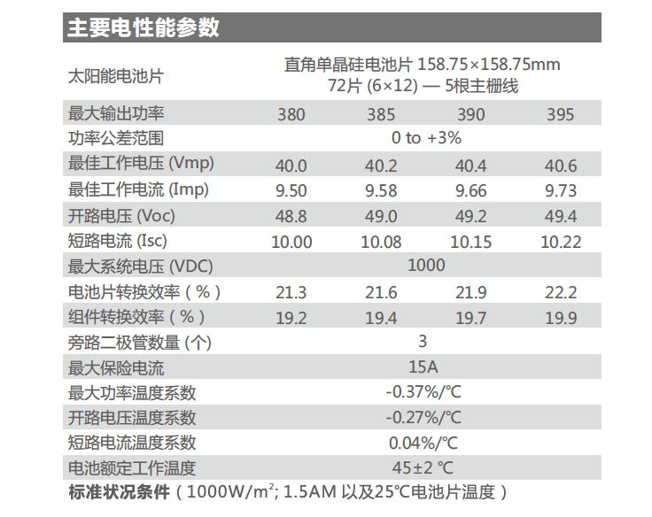 385W高效直角PERC单晶光伏组件-sshot-4