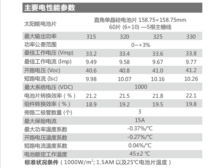 320W高效直角PERC单晶半片光伏组件-sshot-4