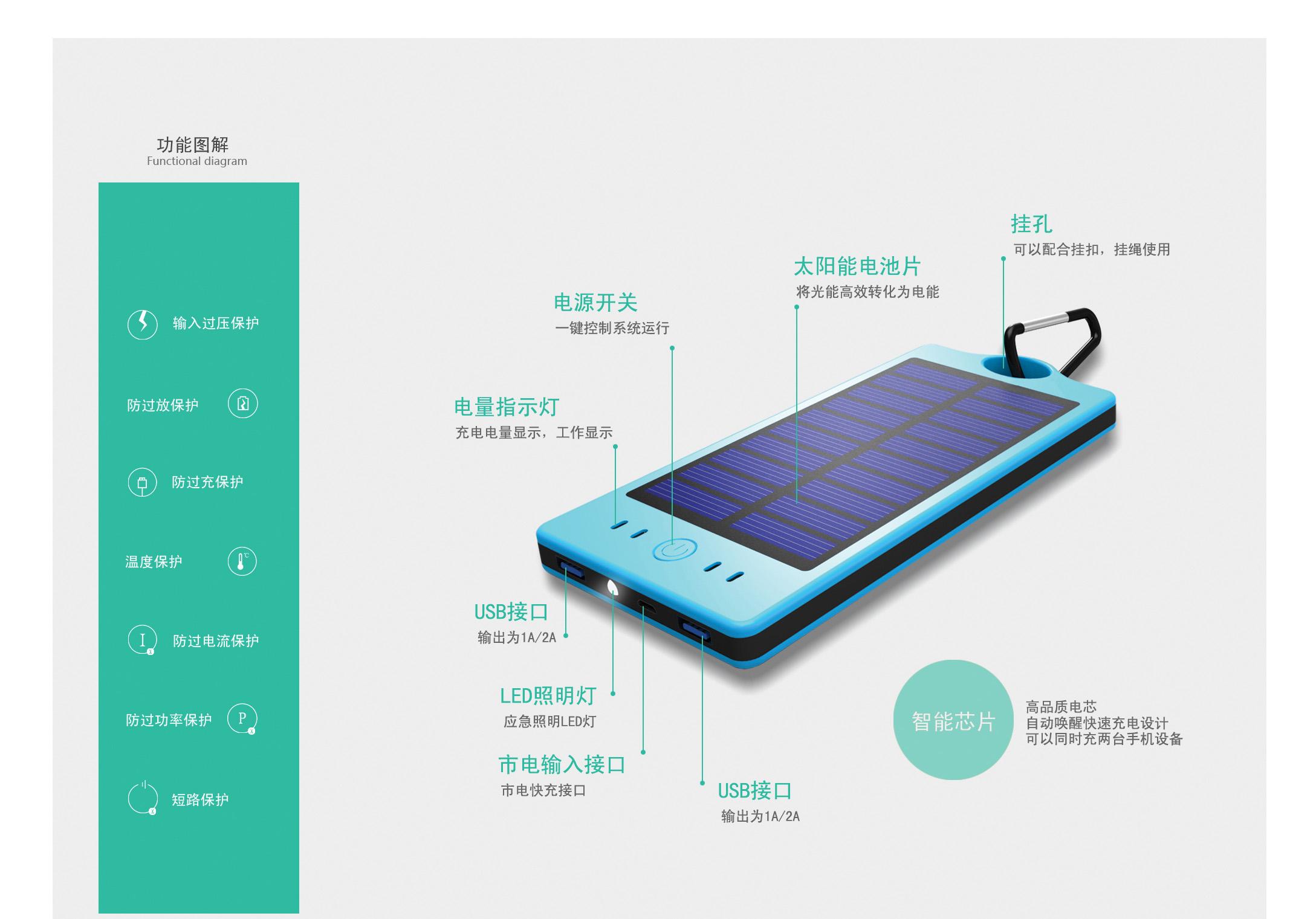 太陽能充電寶-863c4253-f483-41e6-ab9e-2aa0046c4575