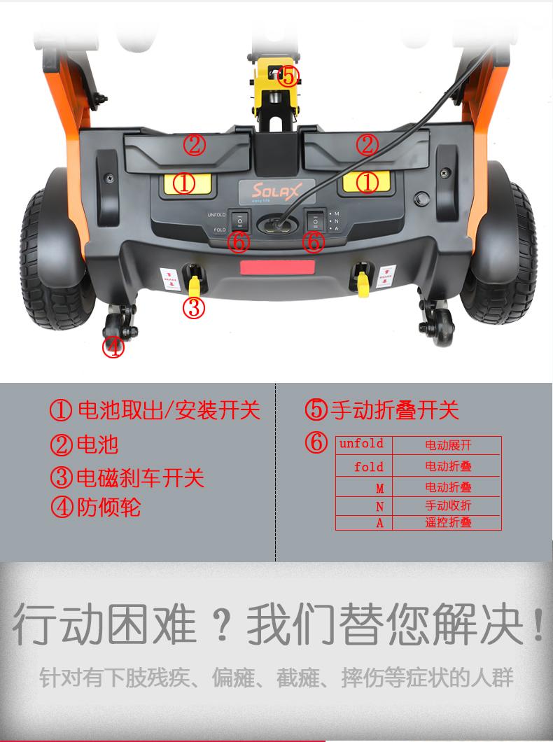 电动轮椅详情