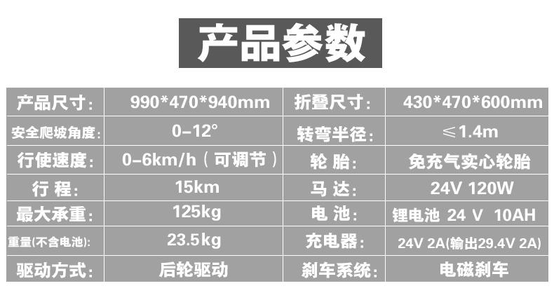 产品参数204311M