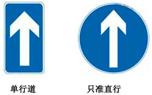 直行交通标志