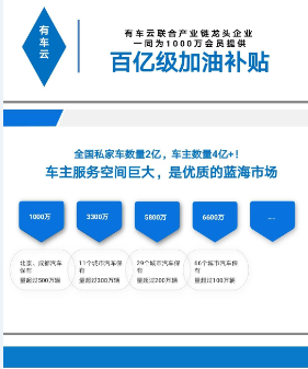 有车云主要涉及到哪些领域,保险方面怎么样,招商总监余剑峰