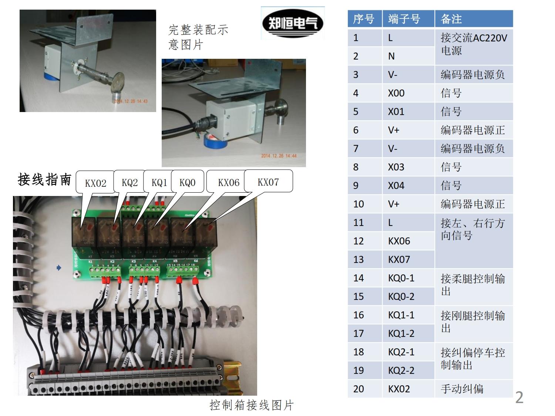 20200316大车纠偏控制器使用说明JPKZ-006_002