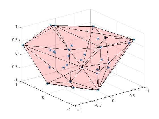 三维点集的凸包