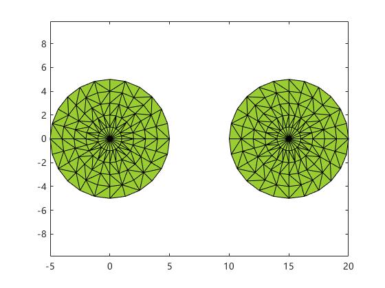 二维点云数据外包络多边形