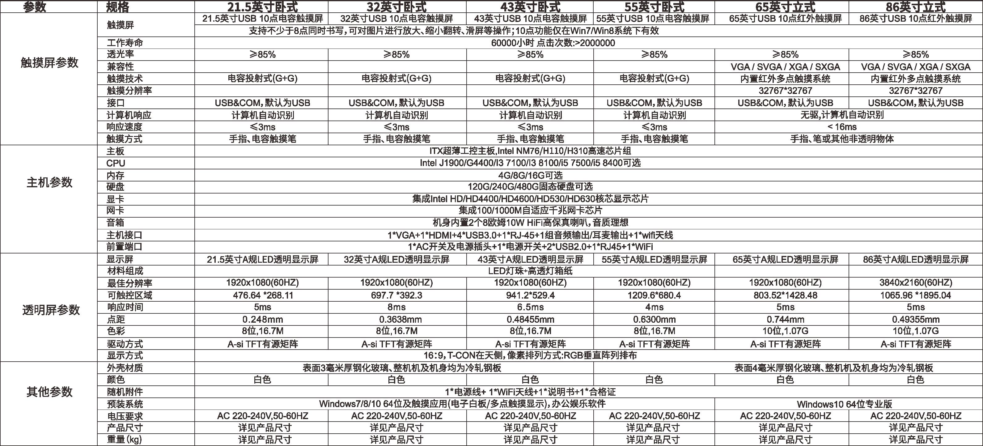 透明屏参数